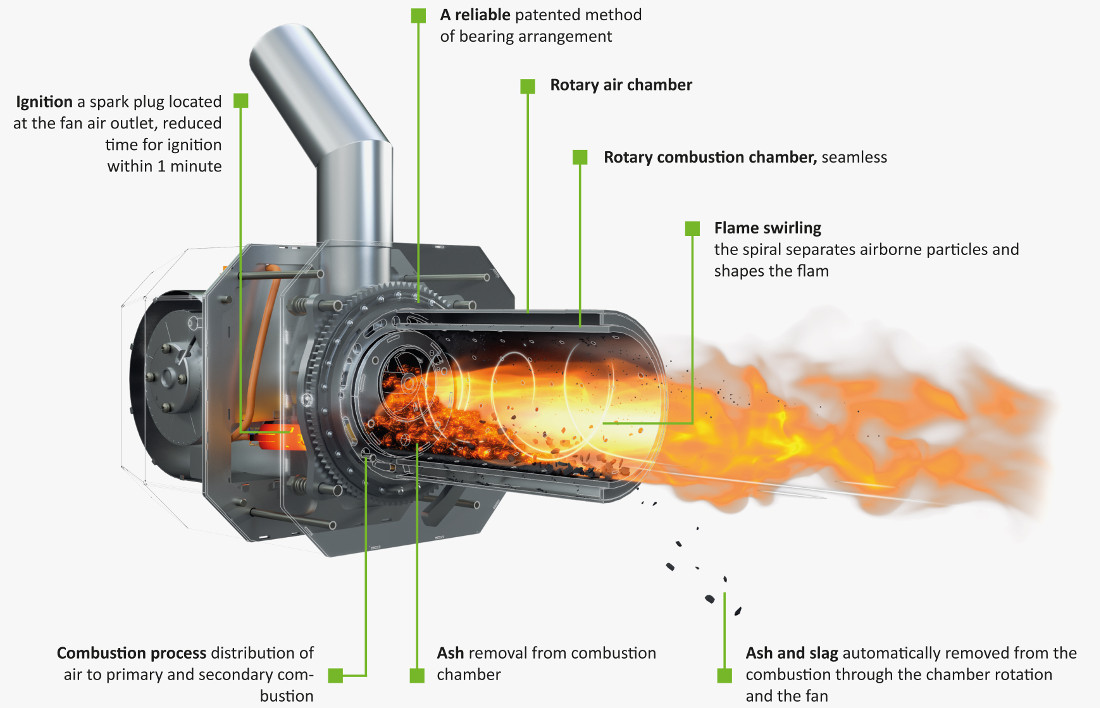 25 6 Tips For Choosing The Right Wood Pellet Boiler